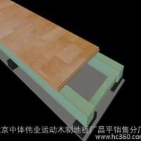 专业体育地板,直销柞木体育地板。价格优惠